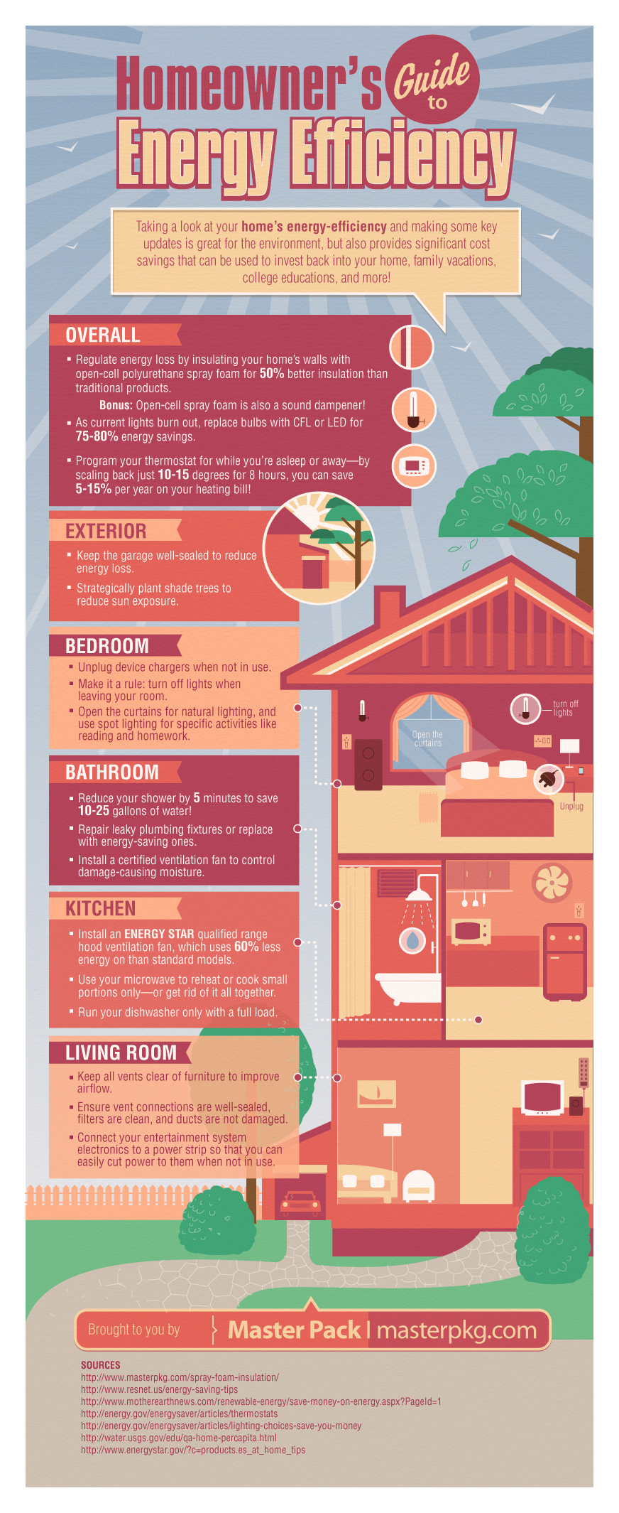 1405_graphic-master pack-home energy efficiency_v2
