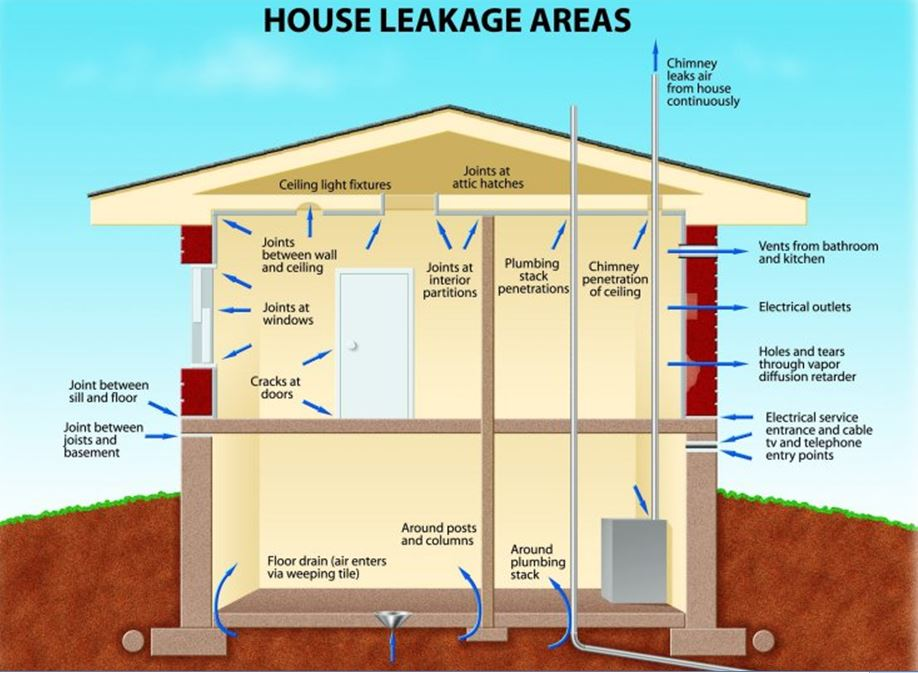 Winterize Your Home With Spray Insulation And Save 40 On